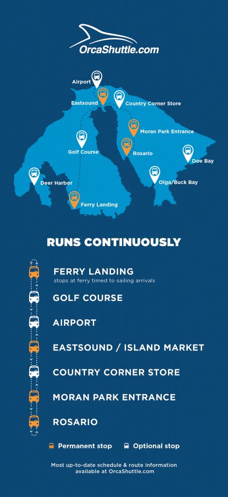 Uber Orcas Island
